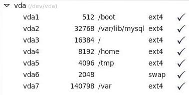 CentOS 6.3 さくらVPSでパーティション作成